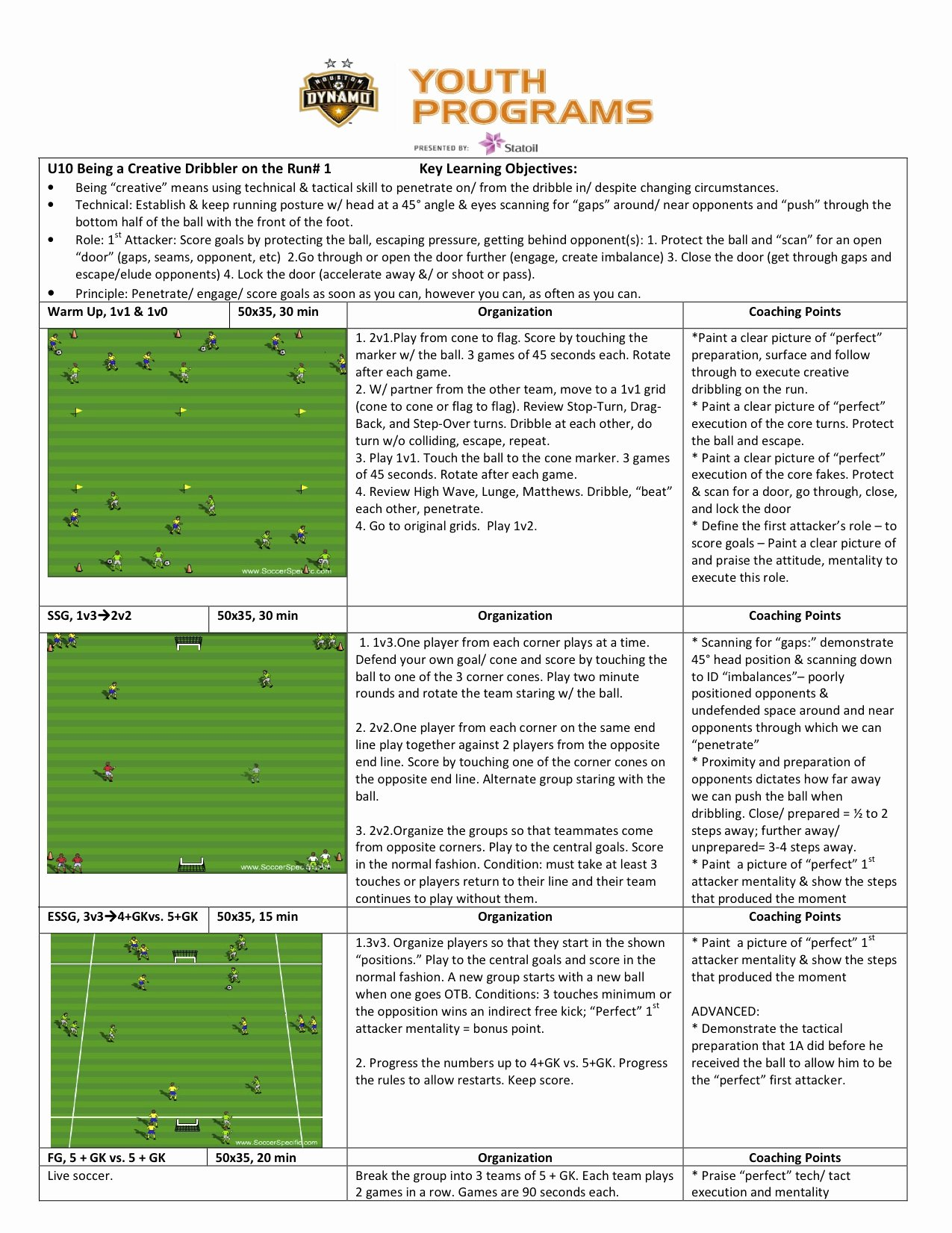 Us soccer Practice Plan Template Beautiful 1v1 attacking