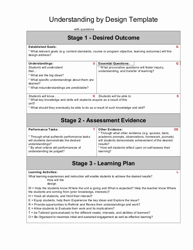 Vocal Lesson Plan Template Awesome Ubd Understanding by Design