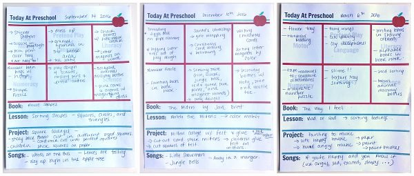 Vocal Lesson Plan Template New Preschool Lesson Planning Template Free Printables No