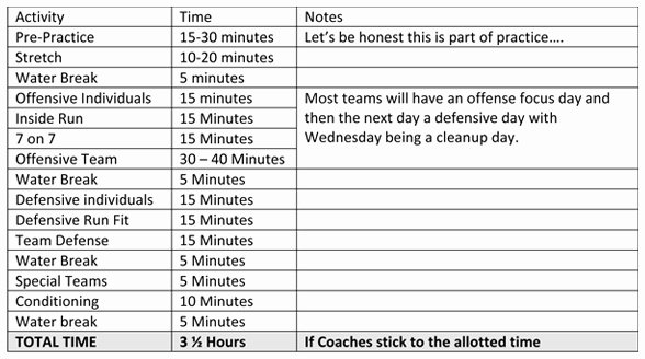 Volleyball Practice Plan Template Unique some Description