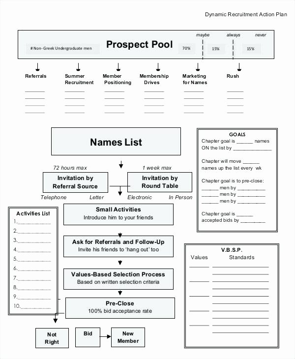 Volunteer Recruitment Plan Template Beautiful Volunteer Recruitment Strategy Template Recruiting Plan