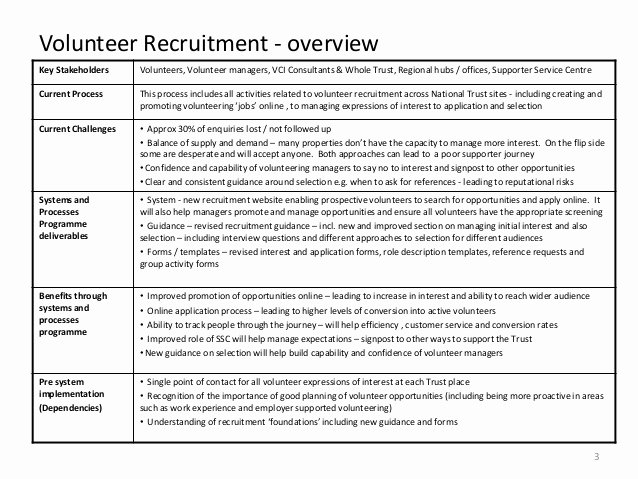 Volunteer Recruitment Plan Template Unique Recruitment Walkthrough Vci Consultants V2