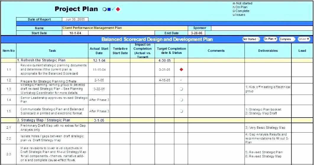 Website Development Project Plan Template Best Of Website Project Plan Template Excel Website Content