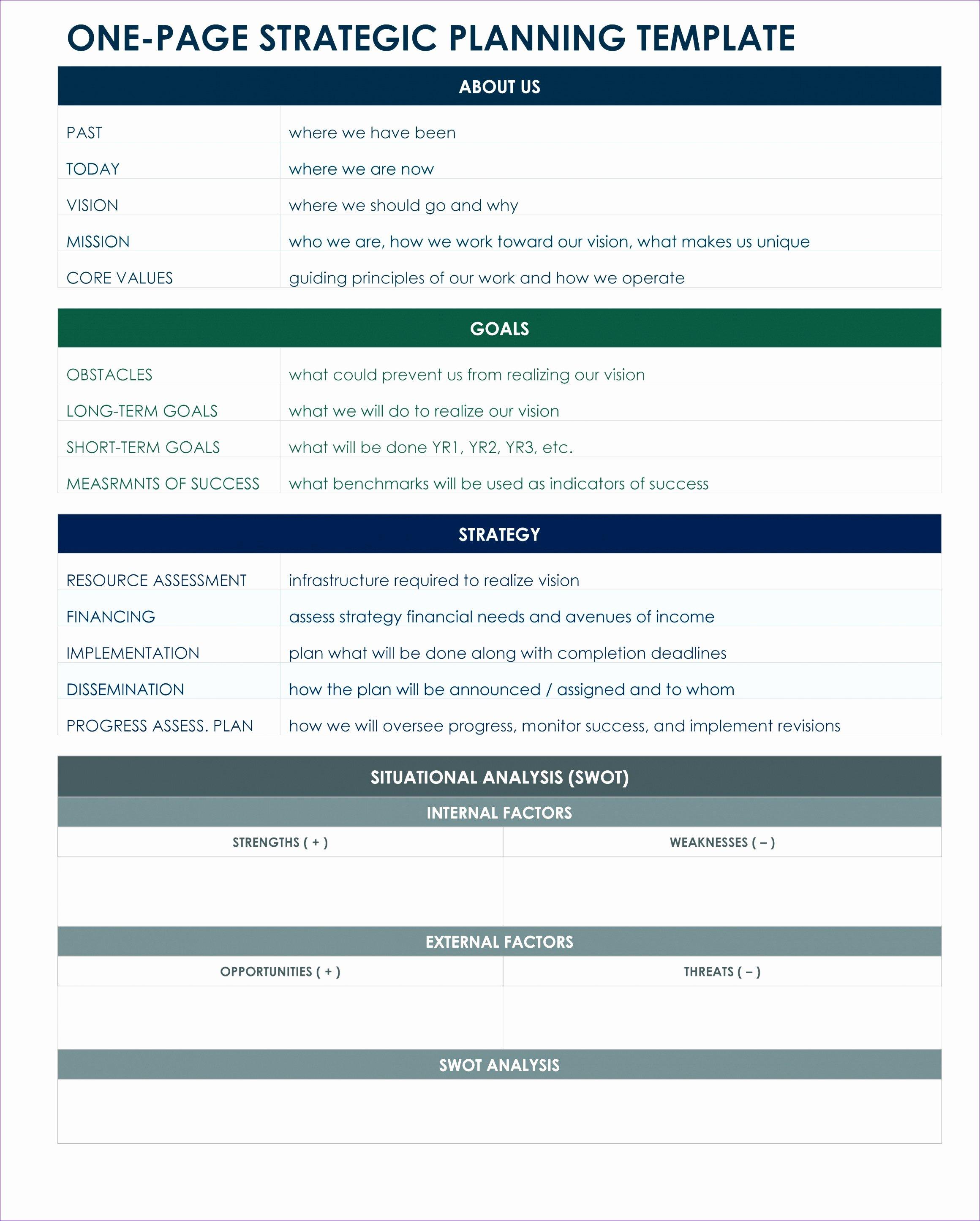 Website Project Plan Template Beautiful 8 Website Project Plan Template Excel Exceltemplates