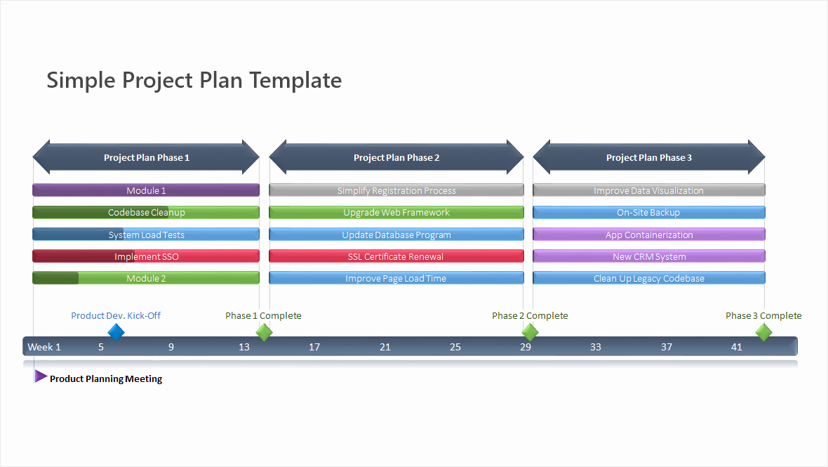 Website Project Plan Template Beautiful Product Planning