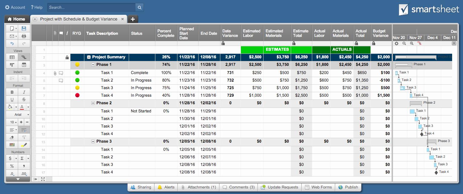 Website Project Plan Template Unique top Project Plan Templates for Excel