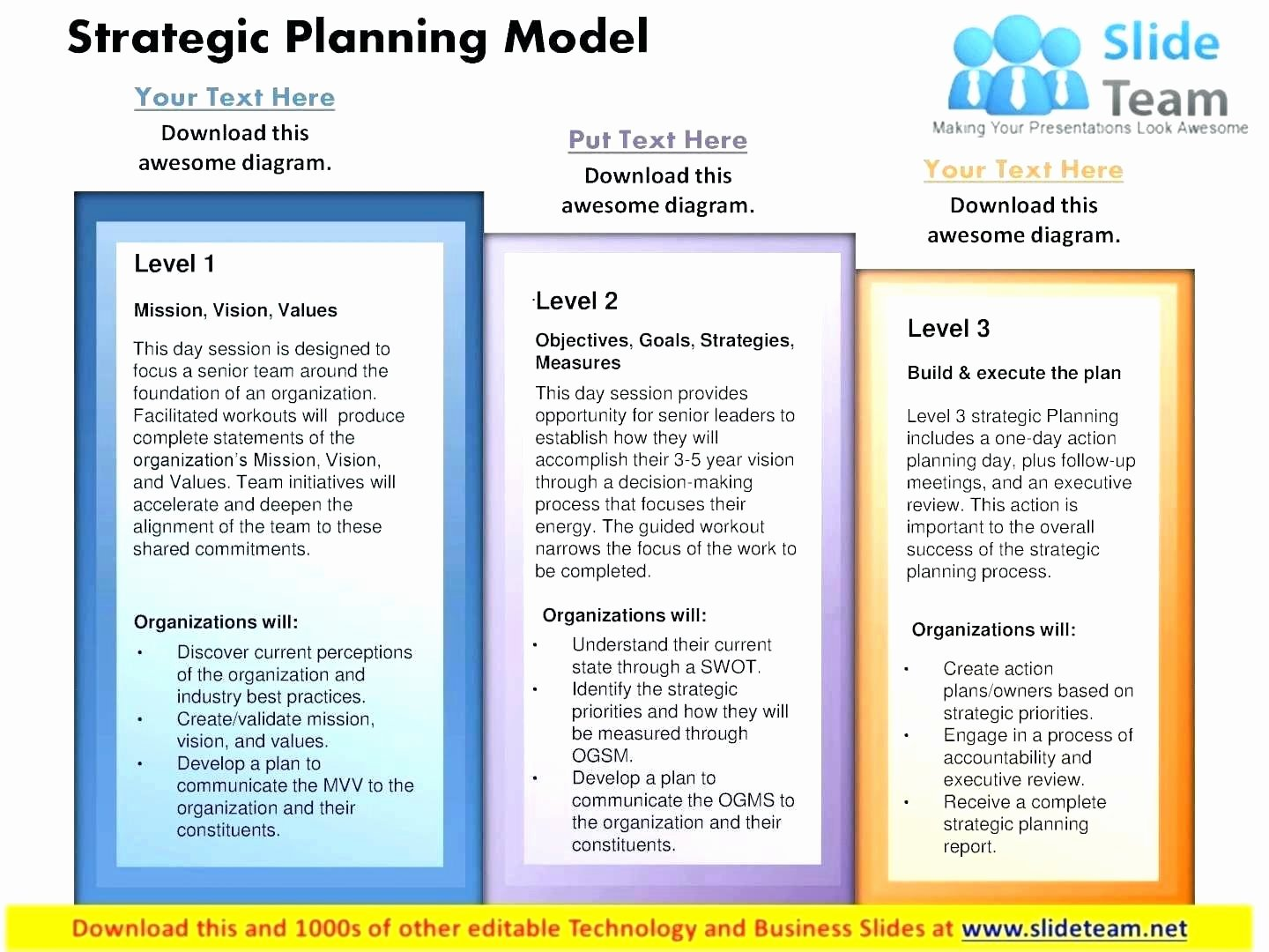 Wedding Venue Business Plan Template Awesome Church Business Plan Sample Church Wedding Venues In Best