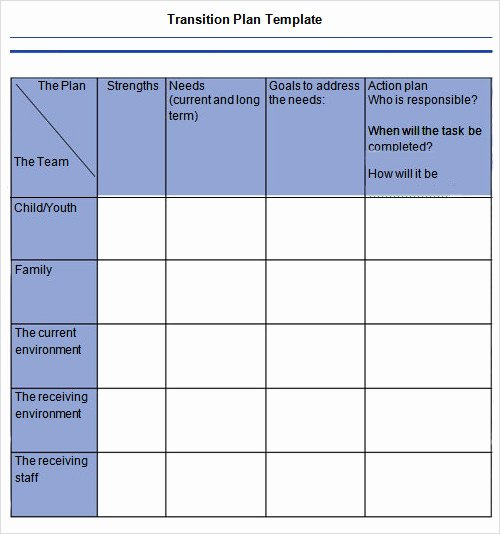 Weekly Lesson Plan Template Pdf Inspirational Weekly Lesson Plan Template Pdf