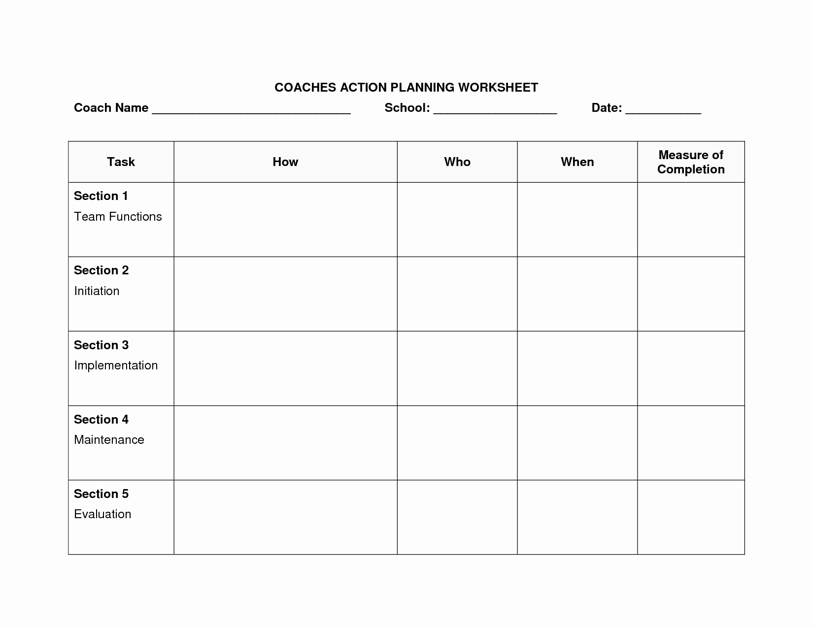 Wellness Recovery Action Plan Template Elegant 9 Best Of Wellness Recovery Action Plan Worksheets