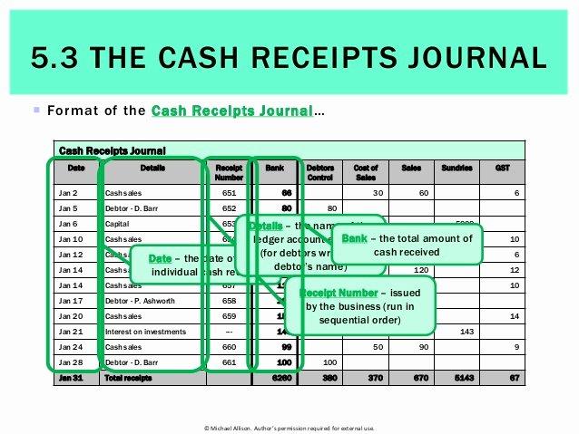 What is A Cash Receipt New 5 3 the Cash Receipts Journal