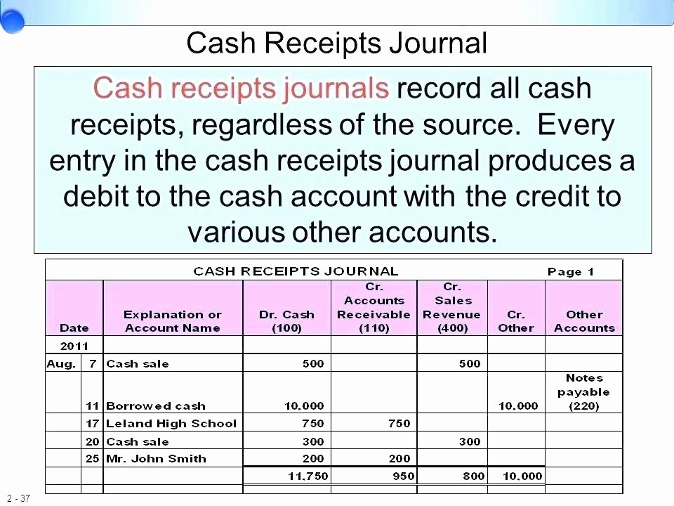 What is A Cash Receipt New Cash Receipt Accounting format Cash Receipt Receipts
