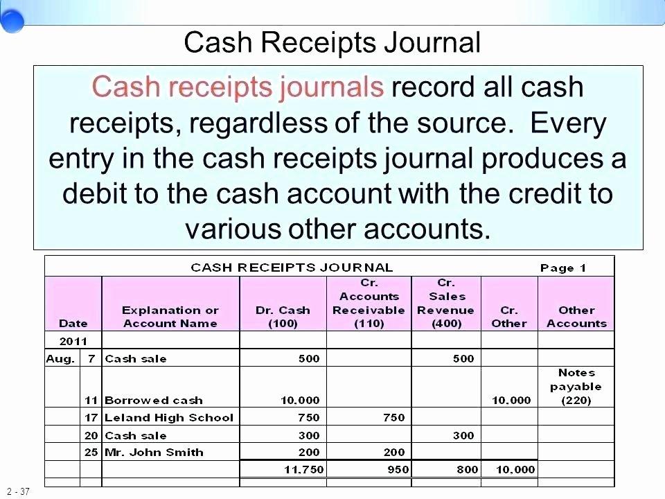 What is A Cash Receipt New Cash Receipt Accounting format Cash Receipt Receipts