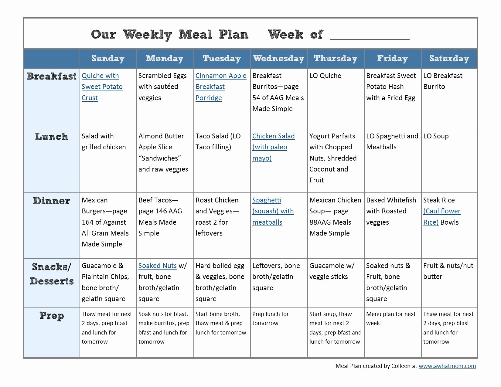 Whole 30 Meal Plan Template Awesome Meal Planning and whole30 Jump Start – A What Mom