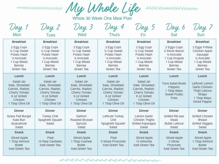 Whole 30 Meal Plan Template Awesome Monchoso whole 30 Week E Meal Plan and Shopping