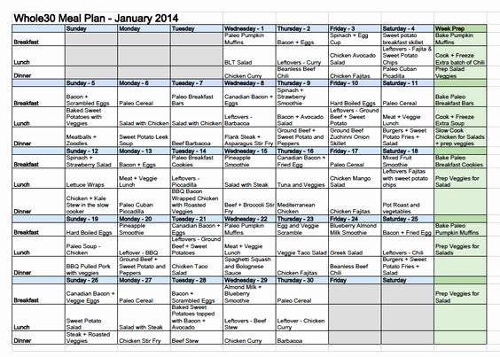 Whole 30 Meal Plan Template Awesome Pinterest • the World's Catalog Of Ideas
