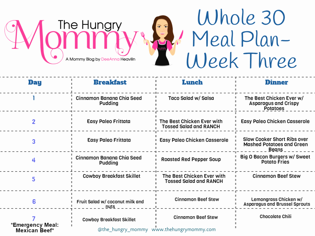 Whole 30 Meal Plan Template Best Of Roundup whole30 Meal Plans and Recipes