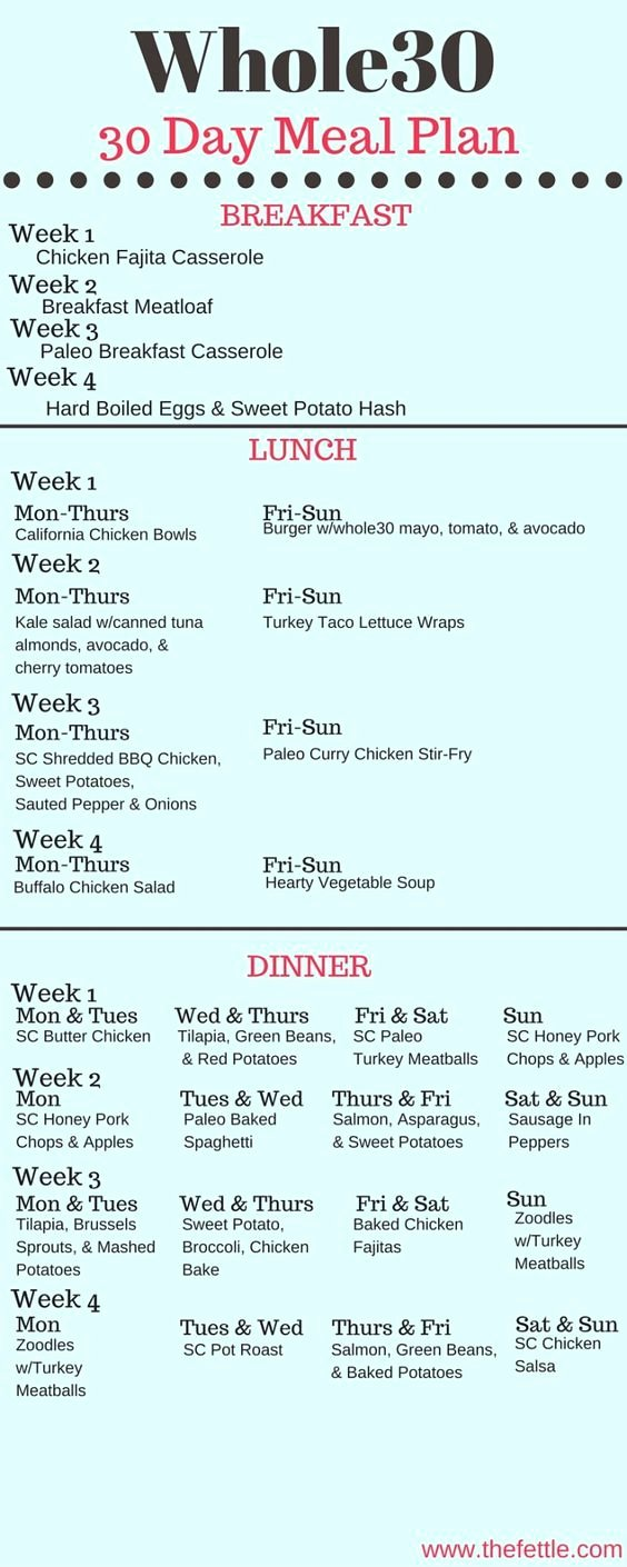 Whole 30 Meal Plan Template Fresh 17 Best Images About Food Paleo Clean Eating On Pinterest