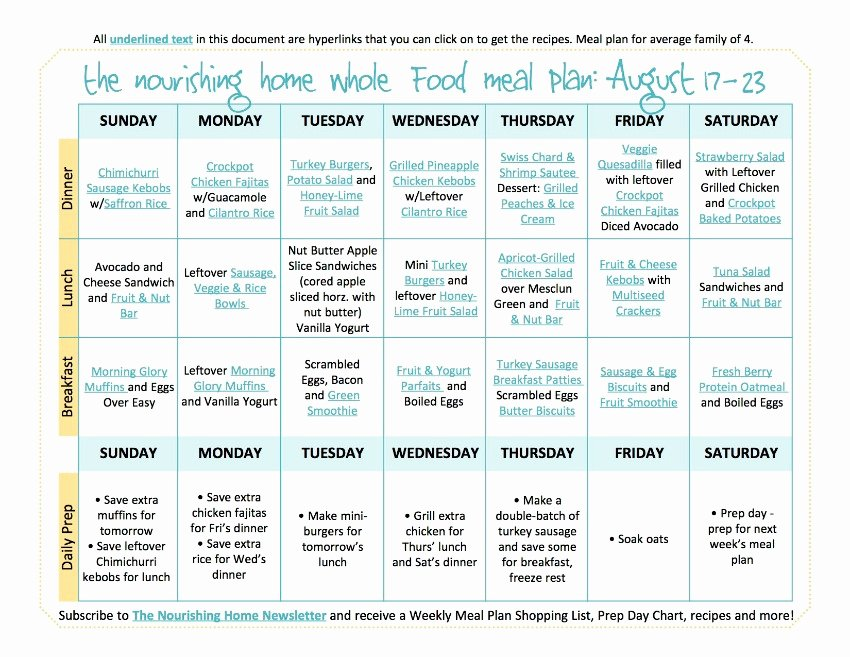 Whole 30 Meal Plan Template Inspirational Bi Weekly whole Food Meal Plan for August 17–30 — the