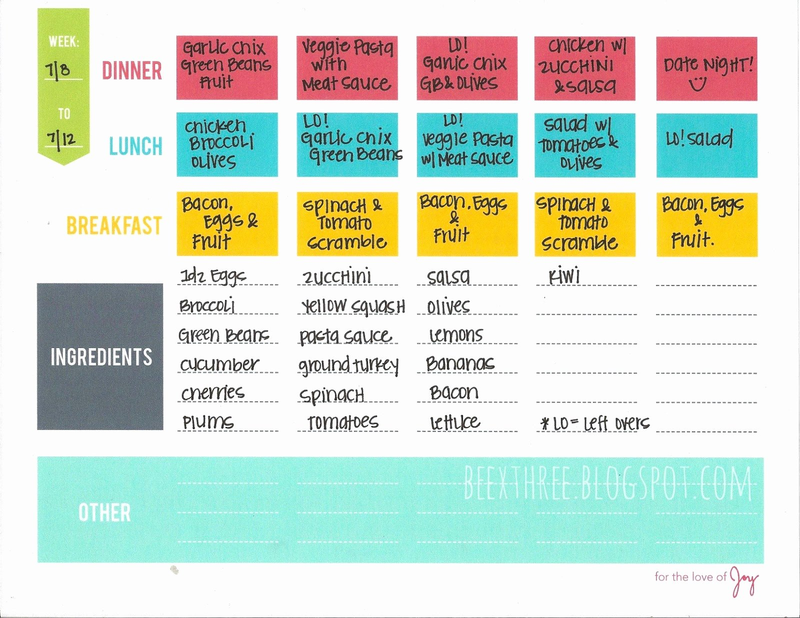 Whole 30 Meal Plan Template Inspirational Three B S whole 30 Meal Plan Week 1