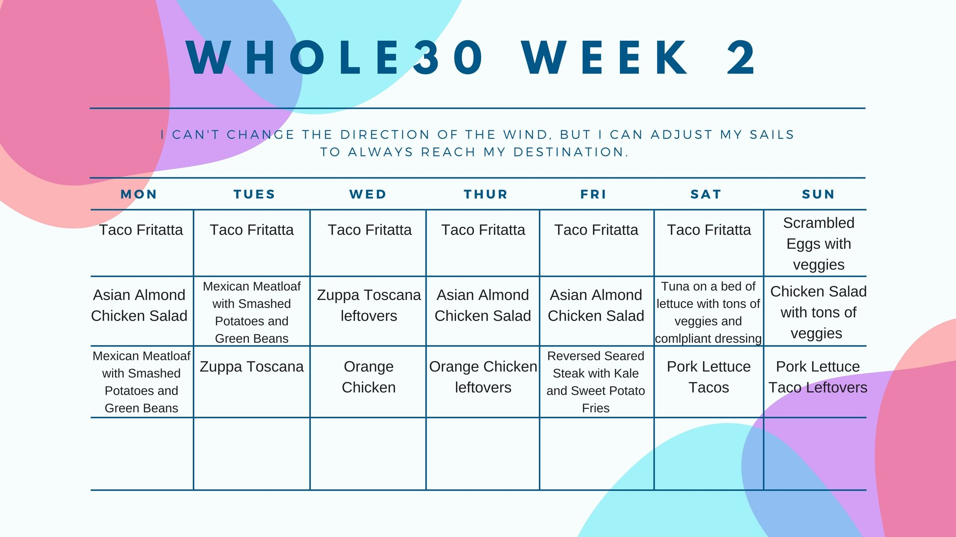 Whole 30 Meal Plan Template Lovely January whole30 Week 2 Meal Plan and Shopping List – the