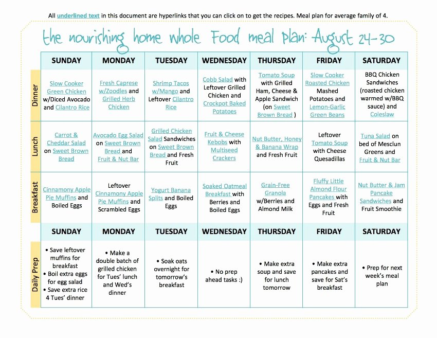 Whole 30 Meal Plan Template Luxury Bi Weekly whole Food Meal Plan for August 17–30 — the