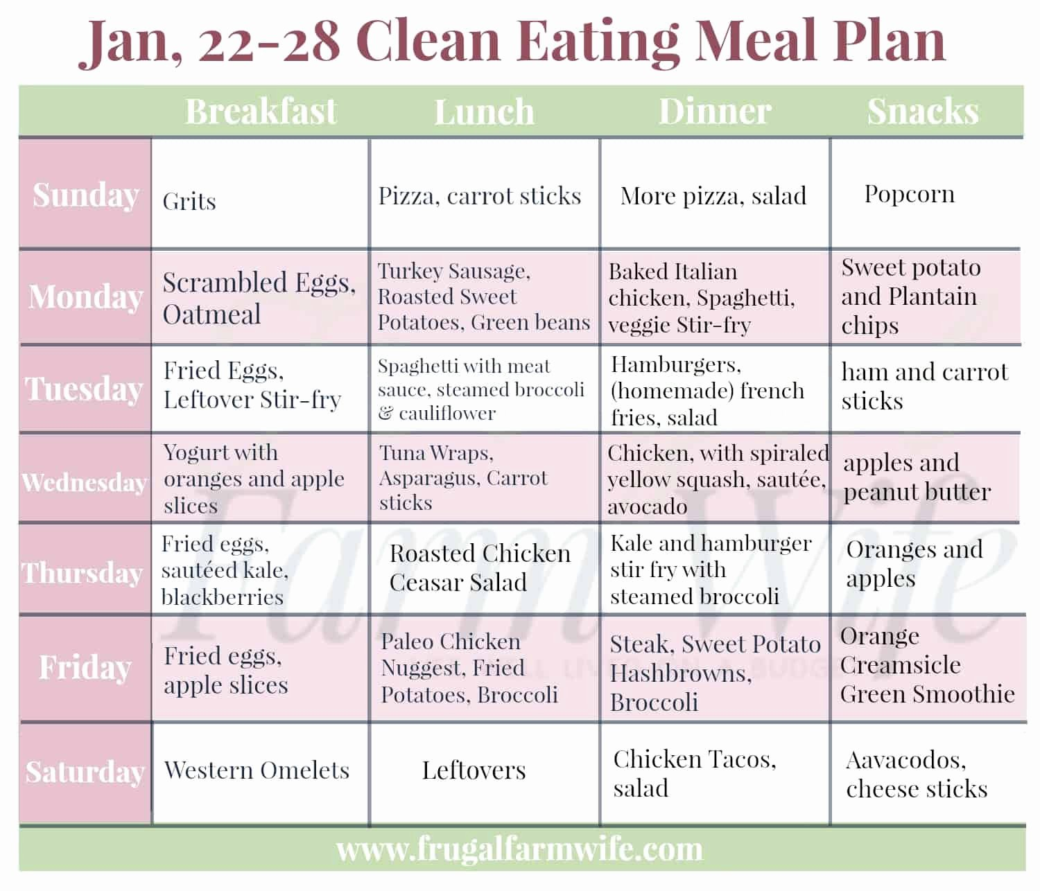 Whole 30 Meal Plan Template Luxury whole30 Prep Meal Plan Getting Ready