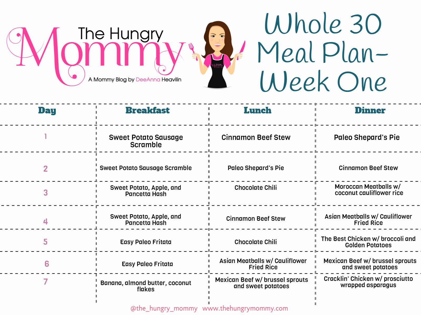 Whole30 Meal Plan Template Awesome whole30 Meals Week E