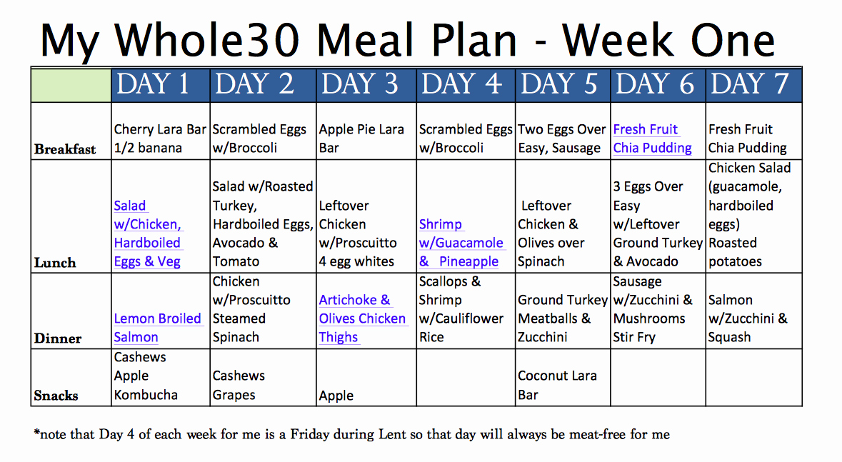 Whole30 Meal Plan Template Beautiful whole30 Diary 7 Days Down 23 to Go Plus Week E Pdf