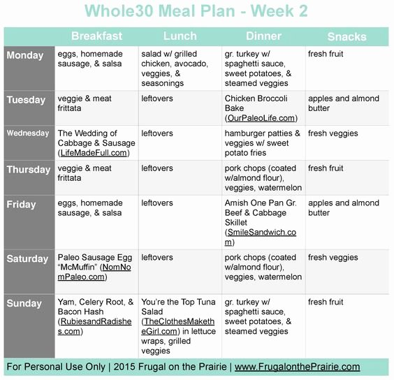 Whole30 Meal Plan Template Fresh Weight Loss Program Best Ts and Best Weight Loss