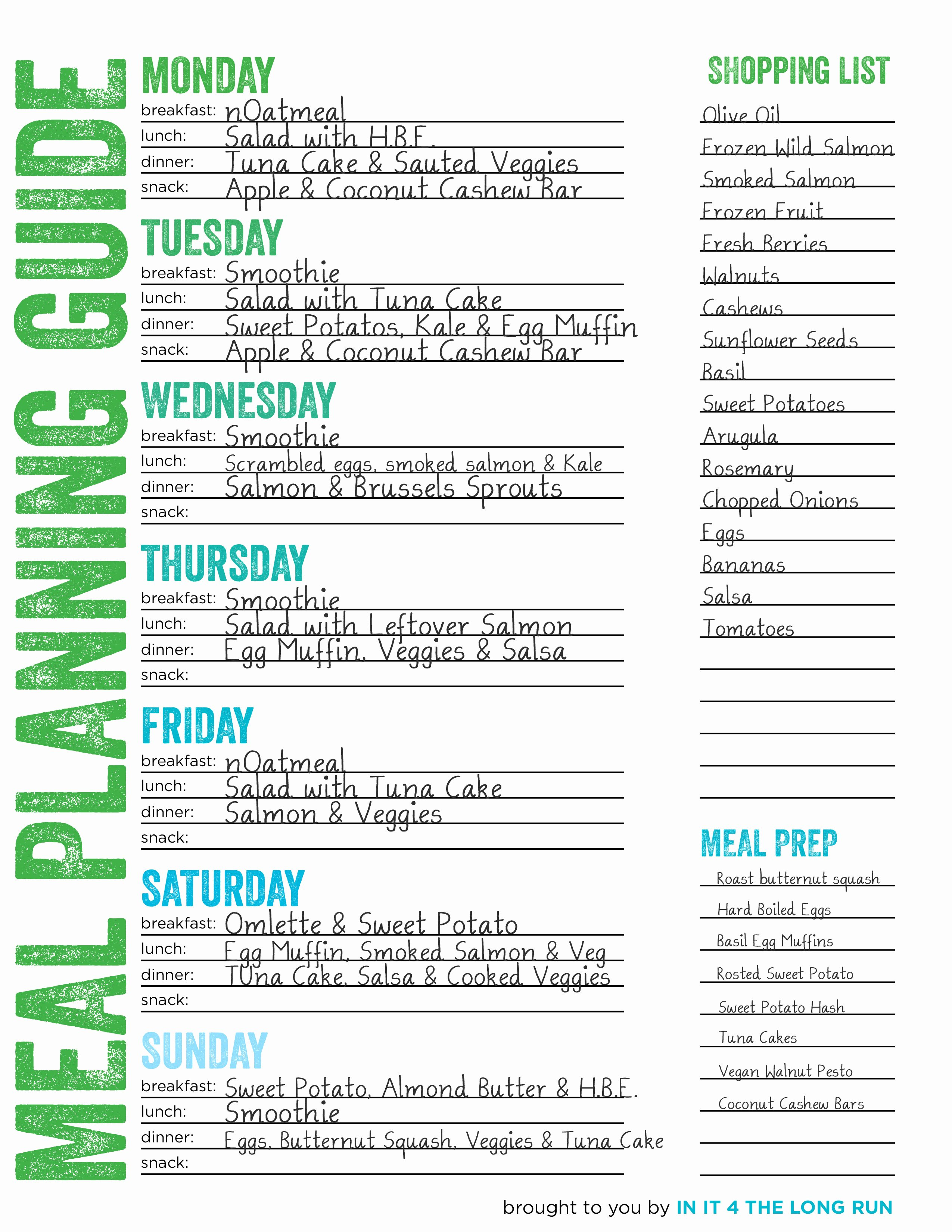 Whole30 Meal Plan Template Inspirational What I Planned Vs What I Actually Bought and Prepped