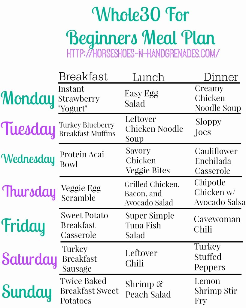Whole30 Meal Plan Template Luxury whole30 for Beginners Weekly Meal Plan ⋆ Horseshoes