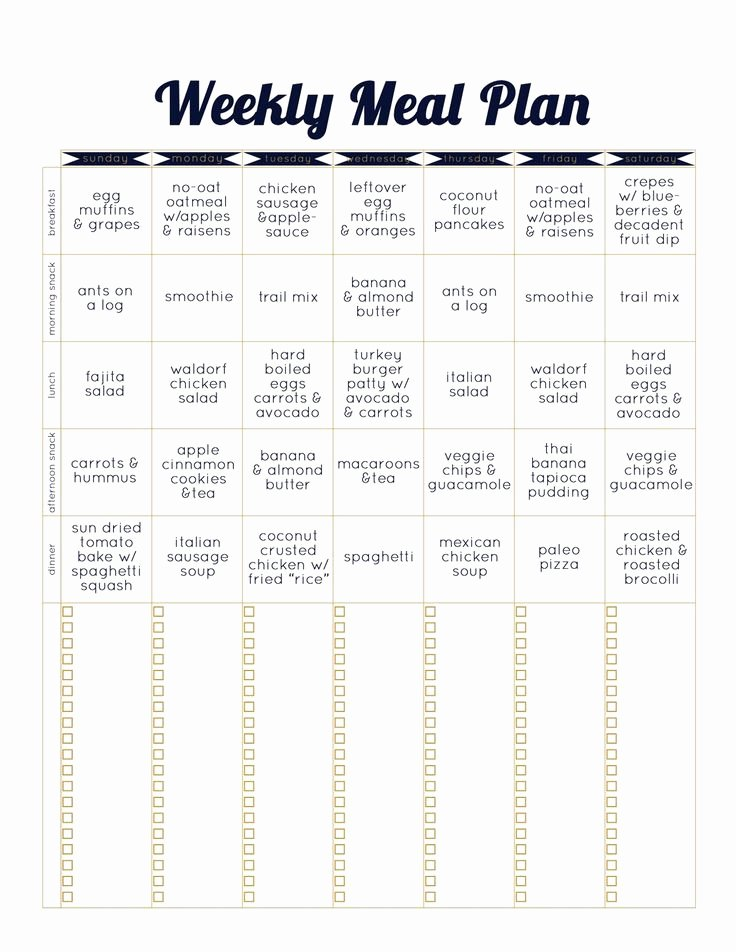 Whole30 Meal Plan Template New Always Underfoot Paleo Template Weekly Meal Plan