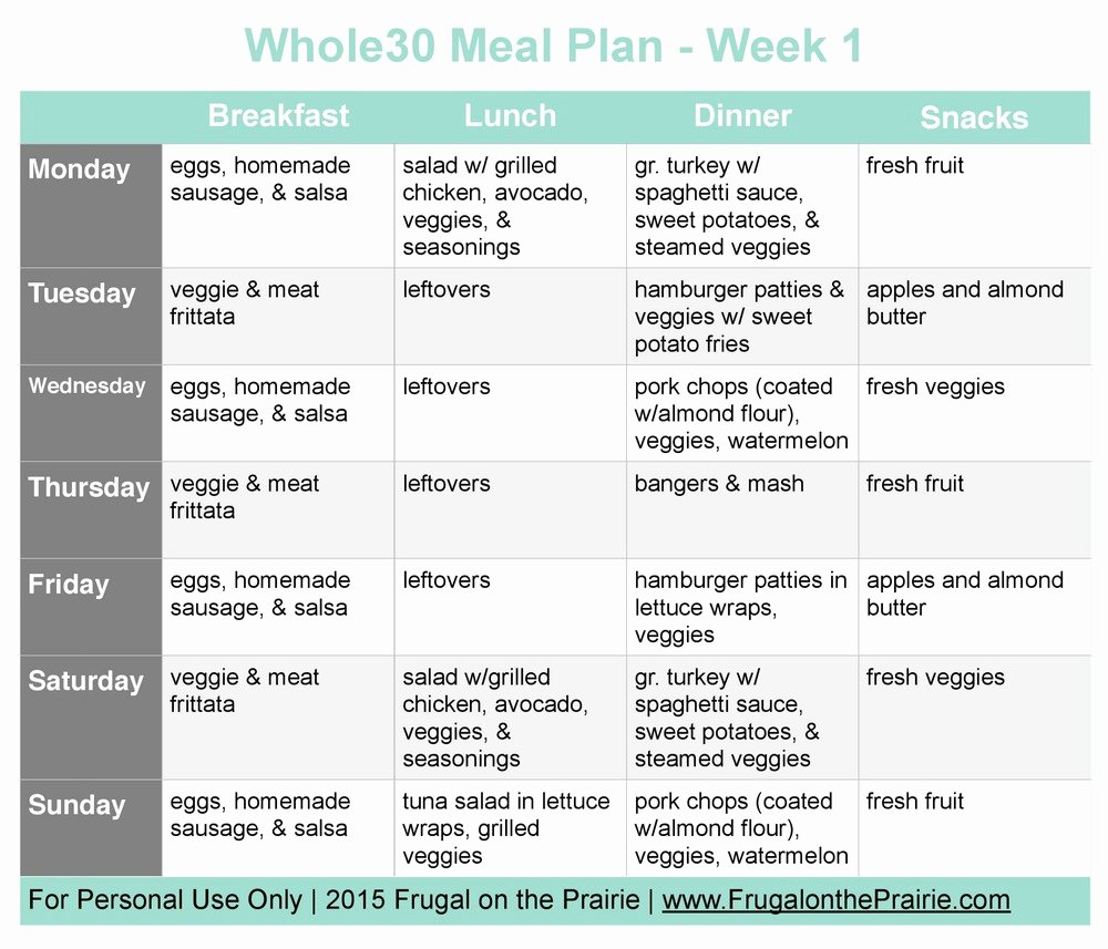 Whole30 Meal Plan Template New the Busy Person S whole30 Meal Plan Week 1 — Allison