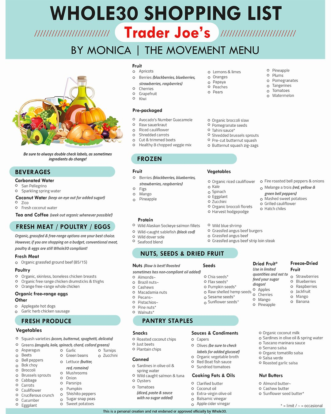 Whole30 Meal Plan Template New whole30 Grocery List