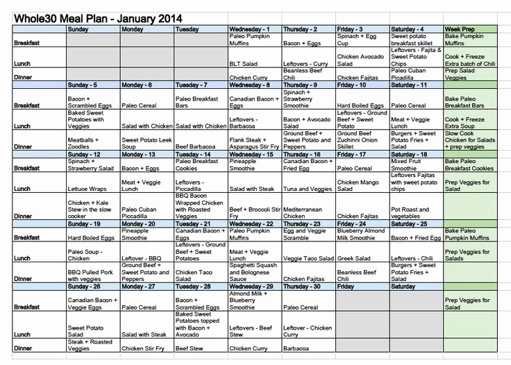 Whole30 Meal Plan Template Unique 29 Of Paleo Meal Planner Template