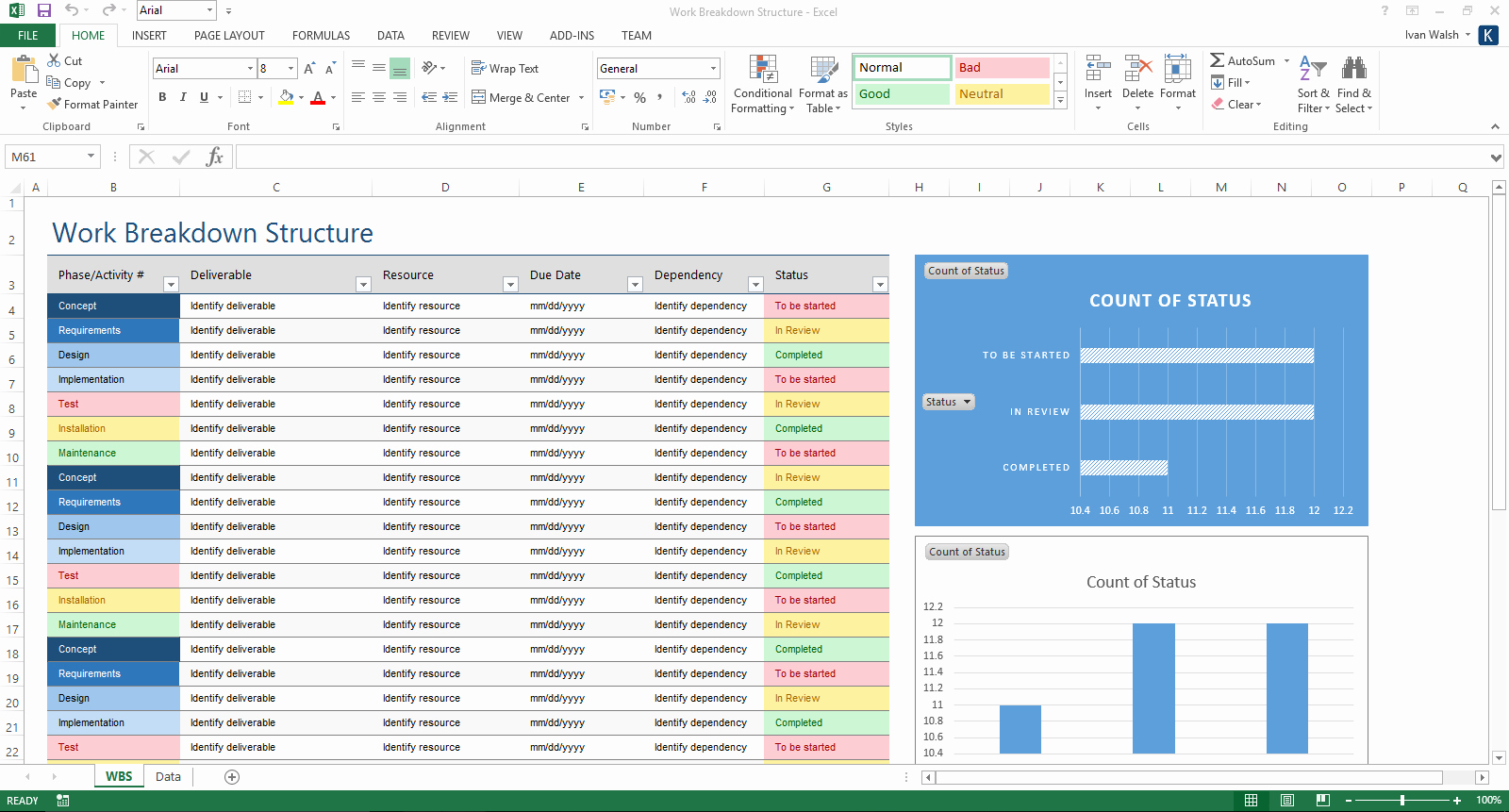 Work Plan Template Excel Best Of Verification and Validation Plan – Download Ms Word Template