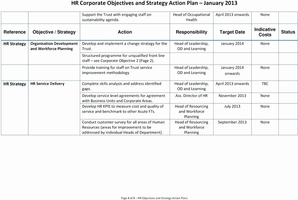Workforce Plan Template Excel Inspirational Hr Plan Template – thead Pany