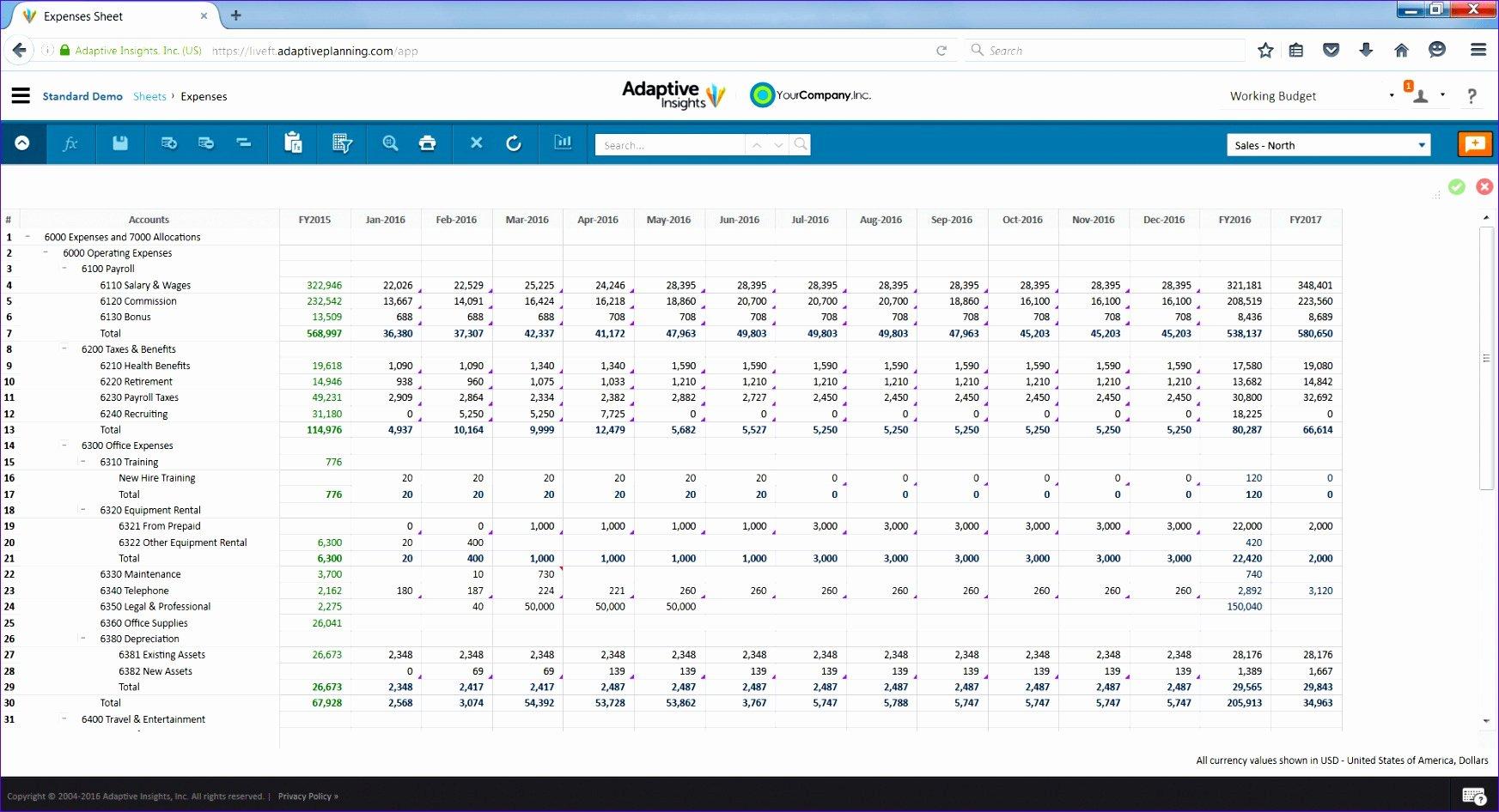 Workforce Plan Template Excel Luxury 6 Workforce Planning Template Excel Exceltemplates