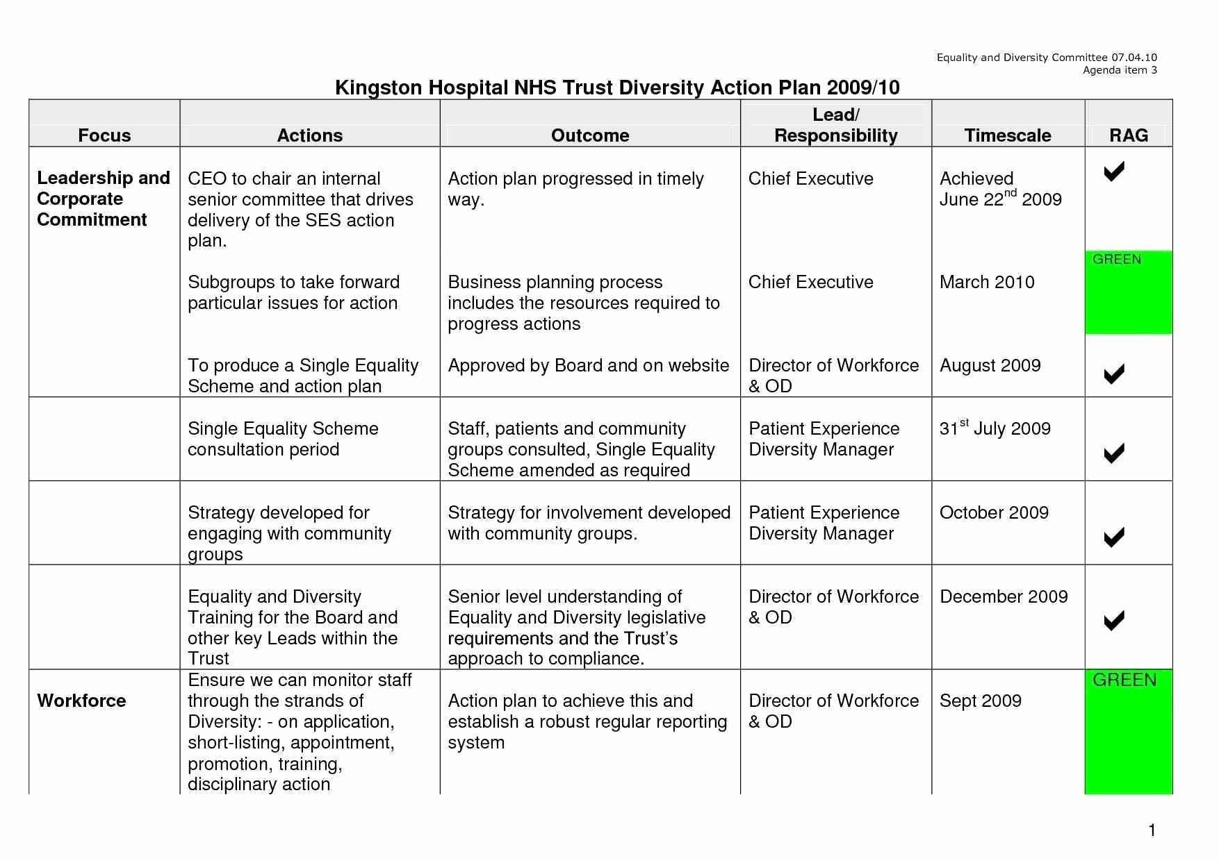 Workforce Plan Template Excel New Workforce Planning Spreadsheet Template Spreadsheet