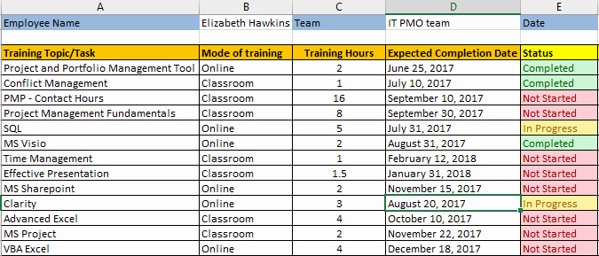 Workout Plan Template Excel Lovely Employee Training Plan Excel Template Download Free