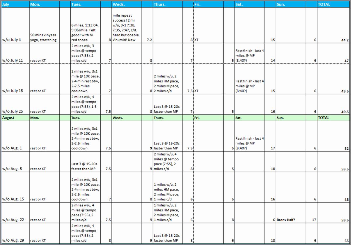 Workout Plan Template Excel Lovely My Marathon Training Plan