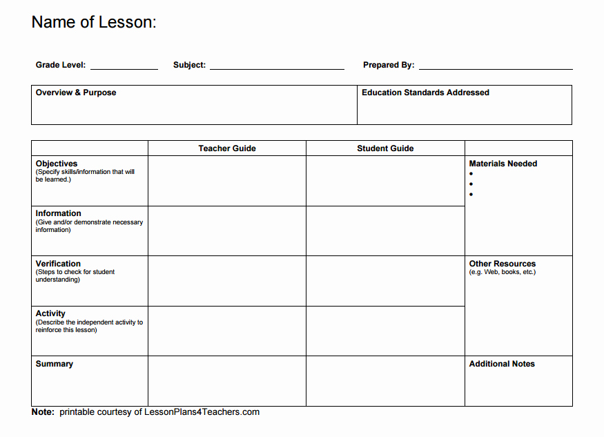 Workshop Model Lesson Plan Template Awesome What We're Missing when We Talk About Teaching