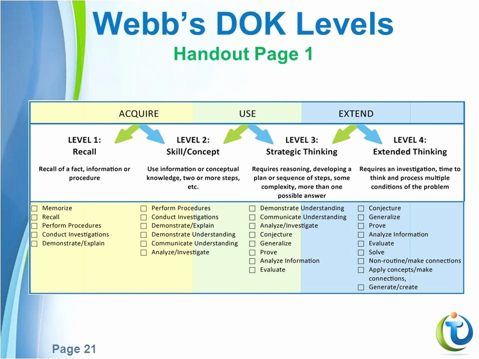 Workshop Model Lesson Plan Template Best Of Dok Lesson Plan Template Elementary Lesson Plan Template