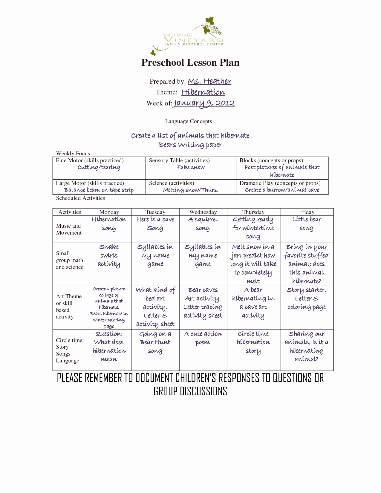 Writing Lesson Plan Template Unique Writing Lesson Plans for Preschoolers