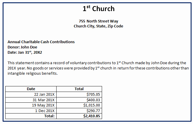 Year End Donation Receipt Template Elegant Church Accounting Book